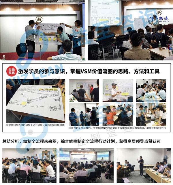VSM價值流管理培訓-價值流培訓-VSM培訓-廣州益至企業管理咨詢公司