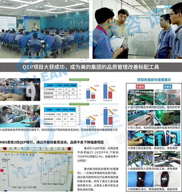 TQM質量管理培訓-品質管理培訓-質量培訓-廣州益至企業管理咨詢公司