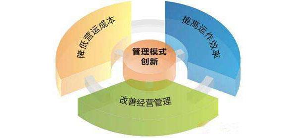 精益成本管理培訓-精益生產成本管理培訓-成本管理精益化-精益成本培訓-廣州益至企業管理咨詢公司