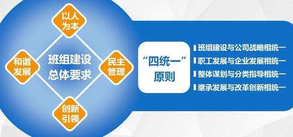 班組管理微咨詢-5S管理微咨詢-廣州益至企業管理咨詢