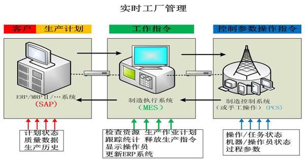 精益信息化管理咨詢插圖0.jpg