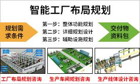 工廠精益布局規劃