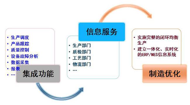 益至咨詢LEMS系統插圖5.jpg
