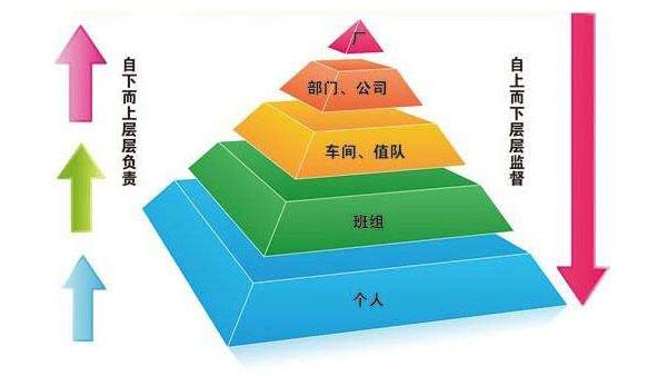 精益班組建設咨詢-班組建設管理咨詢-班組管理咨詢-廣州益至企業管理咨詢公司